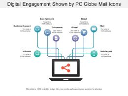 Digital Engagement Shown By Pc Globe Mail Icons