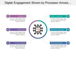 Digital Engagement Shown By Processor Arrows And Node