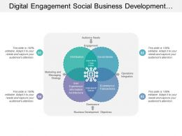Digital Engagement Social Business Development Framework
