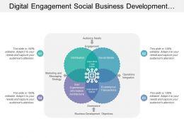 Digital Engagement Social Business Development Framework