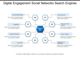 Digital Engagement Social Networks Search Engines