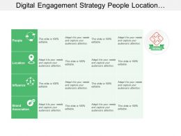Digital Engagement Strategy People Location Influence Brand