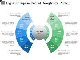 Digital Enterprise Defund Delegitimize Public Workers Digital Ecosystems