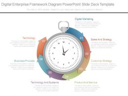 Digital Enterprise Framework Diagram Powerpoint Slide Deck Template