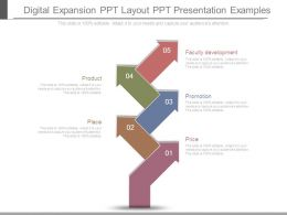 Digital Expansion Ppt Layout Ppt Presentation Examples
