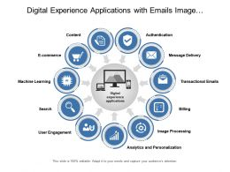 Digital Experience Applications With Emails Image Processing And User Engagement