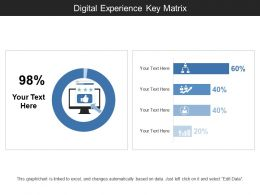 Digital Experience Key Matrix