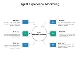 Digital Experience Monitoring Ppt Powerpoint Presentation Layouts Ideas Cpb