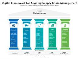 Digital Framework For Aligning Supply Chain Management