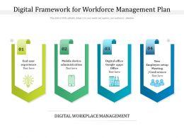 Digital Framework For Workforce Management Plan