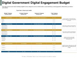 Digital Government Digital Engagement Budget Photos Ppt Powerpoint Presentation Pictures Layout