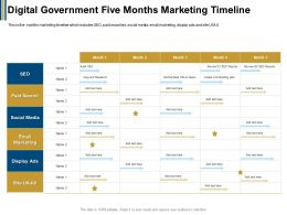 Digital Government Five Months Marketing Timeline Ads Ppt Powerpoint Presentation Slideshow