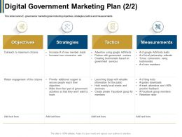 Digital Government Marketing Plan Blog Visits Ppt Powerpoint Presentation Styles Images