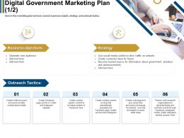 Digital Government Marketing Plan Drive Traffic Ppt Powerpoint Presentation Show Model