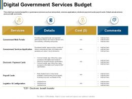Digital Government Services Budget And Quickly Ppt Powerpoint Presentation Portfolio Styles