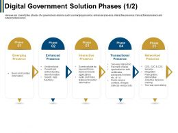 Digital Government Solution Phases Open Dialog Ppt Powerpoint Presentation Summary Grid