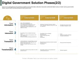 Digital Government Solution Phases Permits Ppt Powerpoint Presentation File Examples