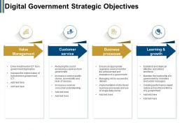 Digital Government Strategic Objectives And Senior Ppt Powerpoint Presentation Pictures Diagrams