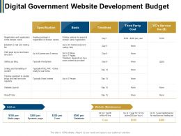 Digital Government Website Development Budget Panes Ppt Powerpoint Presentation Show Format