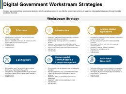 Digital Government Workstream Strategies Central Pool Ppt Powerpoint Presentation Styles Icon