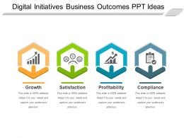 Digital Initiatives Business Outcomes Ppt Ideas