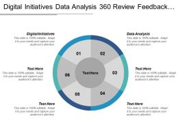 Digital Initiatives Data Analysis 360 Review Feedback Project Planning Cpb
