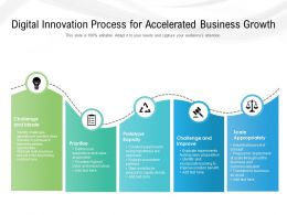 Digital Innovation Process For Accelerated Business Growth