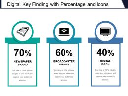 digital_key_finding_with_percentage_and_icons_Slide01