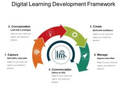 Digital Learning Development Framework Powerpoint Layout