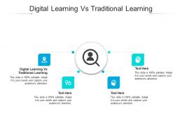 Digital Learning Vs Traditional Learning Ppt Powerpoint Presentation Visual Aids Example 2015 Cpb