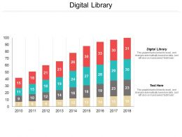 Digital Library Ppt Powerpoint Presentation Model Ideas Cpb