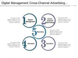 Digital Management Cross Channel Advertising Strategy Development Cloud Strategy Cpb