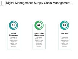 Digital Management Supply Chain Management Business Opportunities Asset Investment Cpb