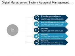 Digital Management System Appraisal Management Performance Asset Management Cpb