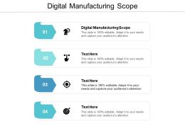 Digital Manufacturing Scope Ppt Powerpoint Presentation Infographic Download Cpb