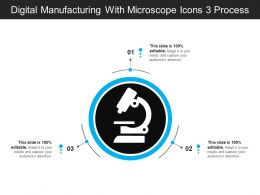 Digital Manufacturing With Microscope Icons 3 Process