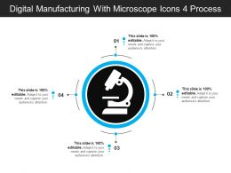 Digital Manufacturing With Microscope Icons 4 Process