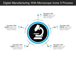 Digital Manufacturing With Microscope Icons 5 Process