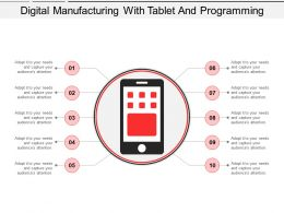 Digital Manufacturing With Tablet And Programming