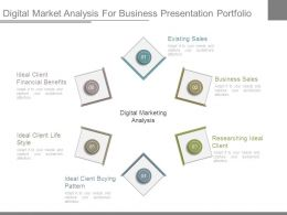 Digital Market Analysis For Business Presentation Portfolio