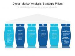 Digital Market Analysis Strategic Pillars