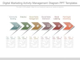 Digital Marketing Activity Management Diagram Ppt Templates
