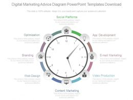 Digital Marketing Advice Diagram Powerpoint Templates Download