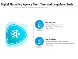 Digital Marketing Agency Short Term And Long Term Goals