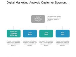 Digital Marketing Analysis Customer Segment Marketing Technology Marketing Cpb