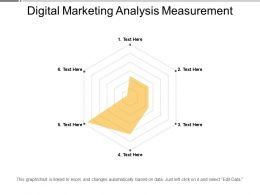 Digital Marketing Analysis Measurement