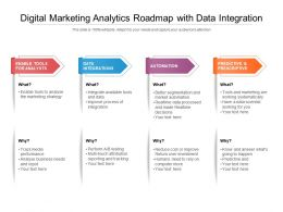 Digital Marketing Analytics Roadmap With Data Integration