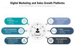 Digital Marketing And Sales Growth Platforms