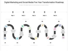 Digital Marketing And Social Media Five Year Transformation Roadmap