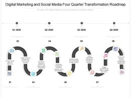 Digital Marketing And Social Media Four Quarter Transformation Roadmap